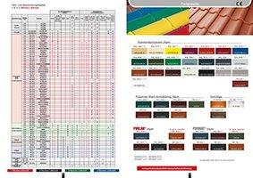 Farb- und Beschichtungstabelle