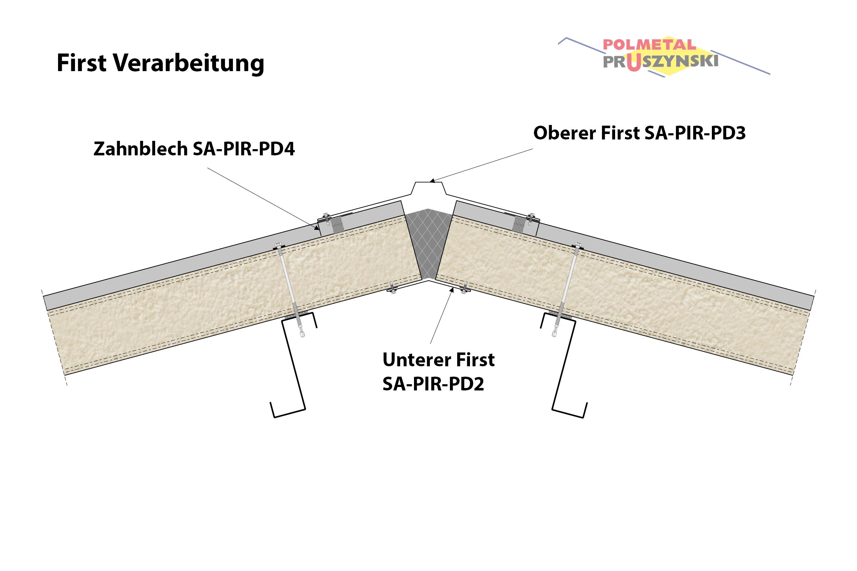 Oberer First SA-PIR-PD3
