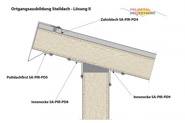 Zahnblech SA-PIR-PD4