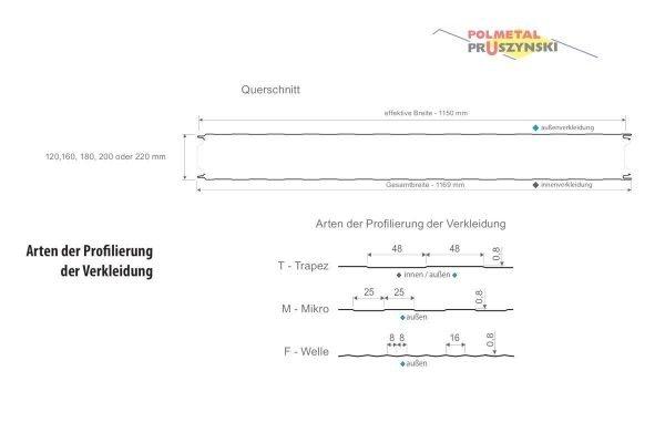 Sandwichelemente Wand PWS-PIR-CH