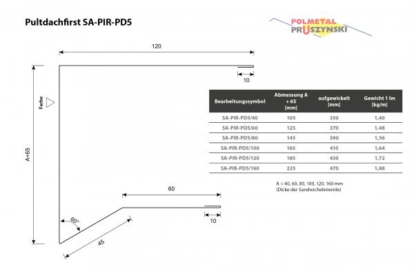 Pultdachfirst SA-PIR-PD5