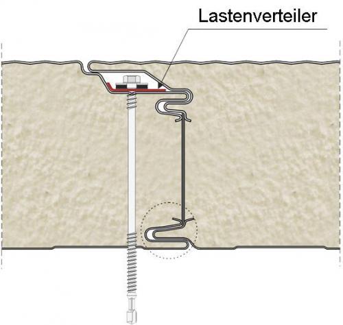 Lastenverteiler Sandwichelemente PIR Wand+
